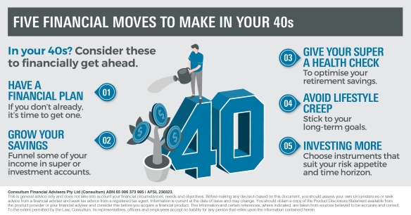 Infographic_Consultum_Five financial moves to make in your 40s