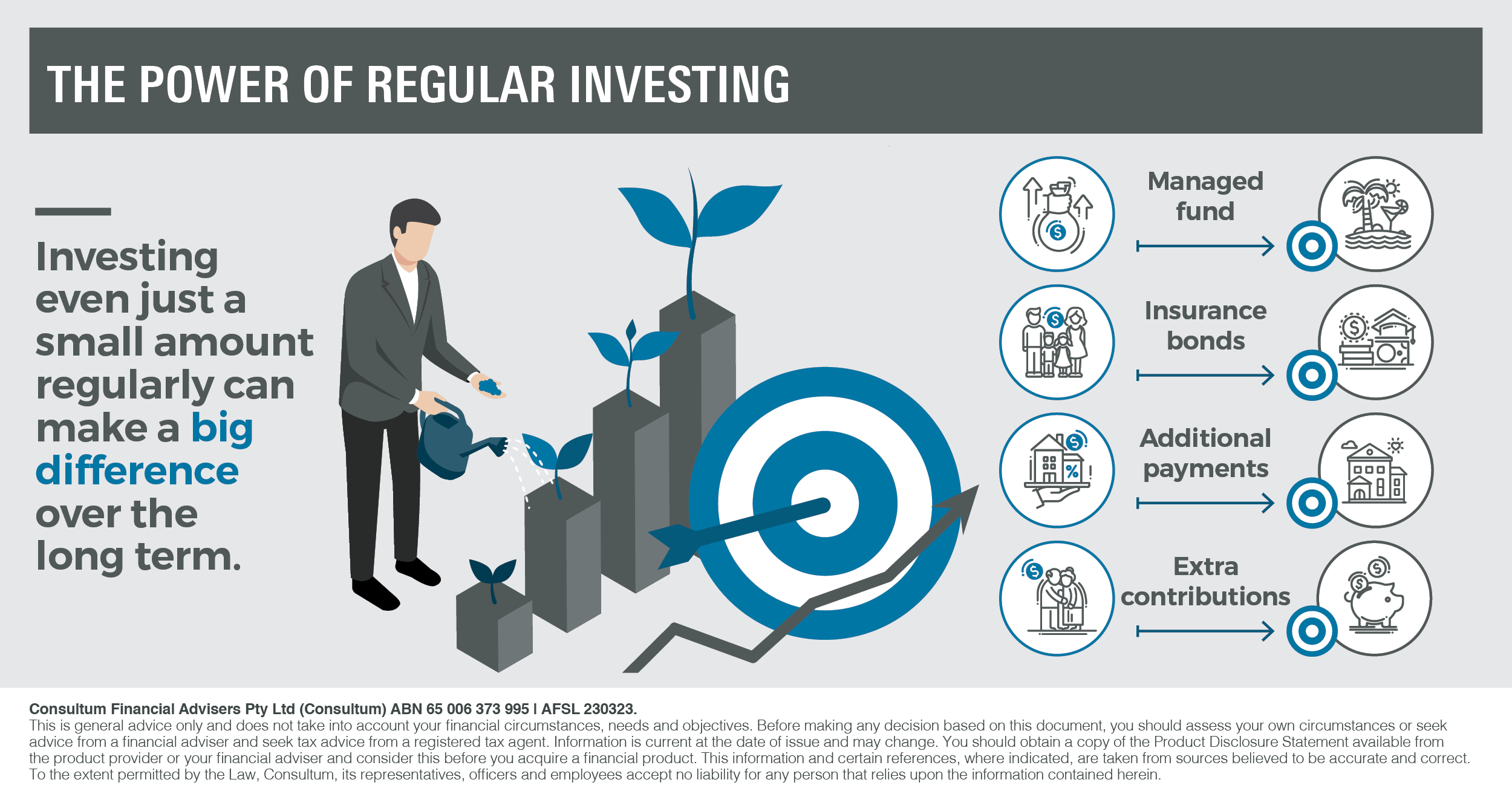 Infographic_The power of regular investing_Consultum