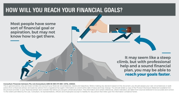 Infographic_How will you reach your financial goals_Consultum