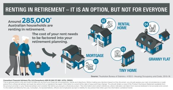 Infographic_Renting in retirement_Consultum